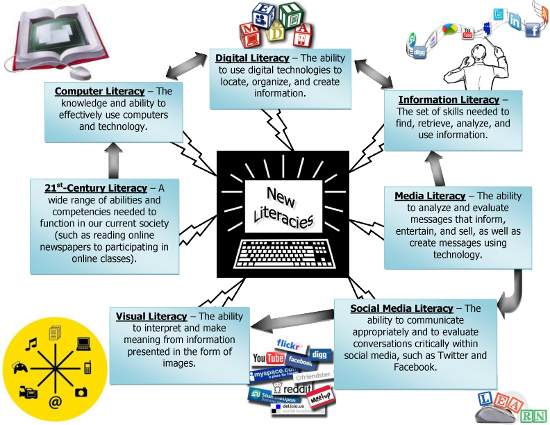 new-literacies-image1